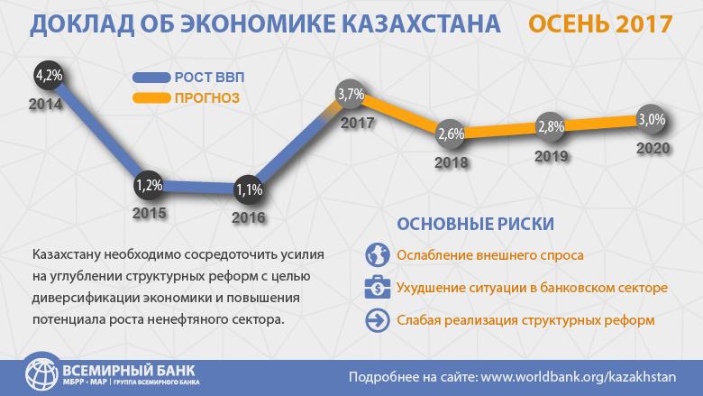 Кредитный калькулятор россельхозбанка потребительский кредит 2020